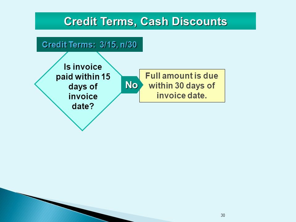 30 Credit Terms, Cash Discounts Credit Terms: 3/15, n/30 Is invoice paid within 15 days of invoice date.