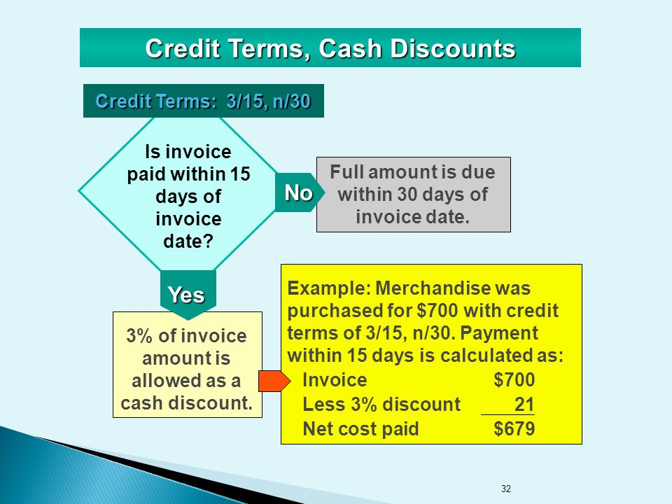 32 3% of invoice amount is allowed as a cash discount.