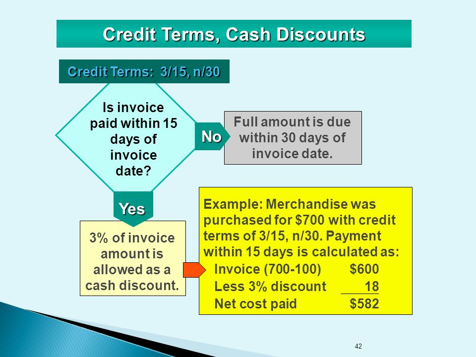 42 3% of invoice amount is allowed as a cash discount.