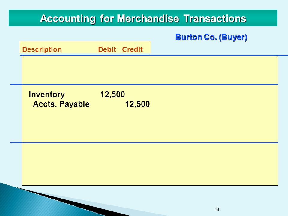 48 Accounting for Merchandise Transactions Inventory12,500 Accts.