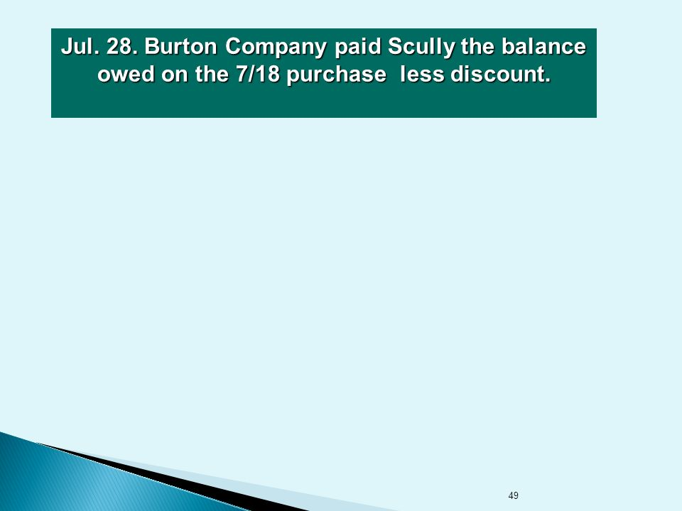 49 Jul. 28. Burton Company paid Scully the balance owed on the 7/18 purchase less discount.