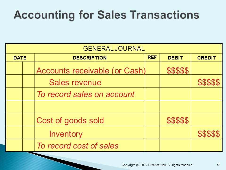 53 GENERAL JOURNAL DATEDESCRIPTION REF DEBITCREDIT Accounts receivable (or Cash)$$$$$ Sales revenue$$$$$ To record sales on account Cost of goods sold$$$$$ Inventory$$$$$ To record cost of sales Copyright (c) 2009 Prentice Hall.