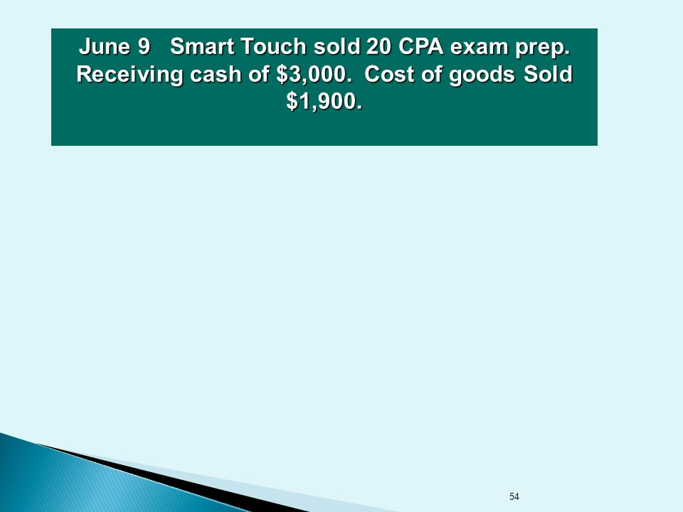 54 June 9 Smart Touch sold 20 CPA exam prep. Receiving cash of $3,000. Cost of goods Sold $1,900.