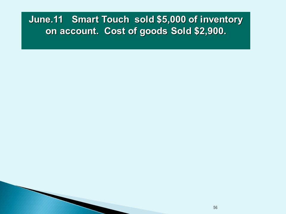 56 June.11 Smart Touch sold $5,000 of inventory on account. Cost of goods Sold $2,900.