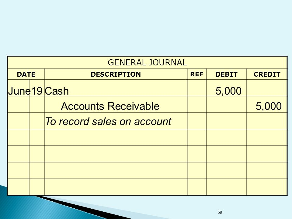 59 GENERAL JOURNAL DATEDESCRIPTION REF DEBITCREDIT June19Cash5,000 Accounts Receivable5,000 To record sales on account