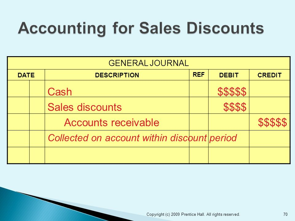 70 GENERAL JOURNAL DATEDESCRIPTION REF DEBITCREDIT Cash$$$$$ Sales discounts$$$$ Accounts receivable$$$$$ Collected on account within discount period Copyright (c) 2009 Prentice Hall.
