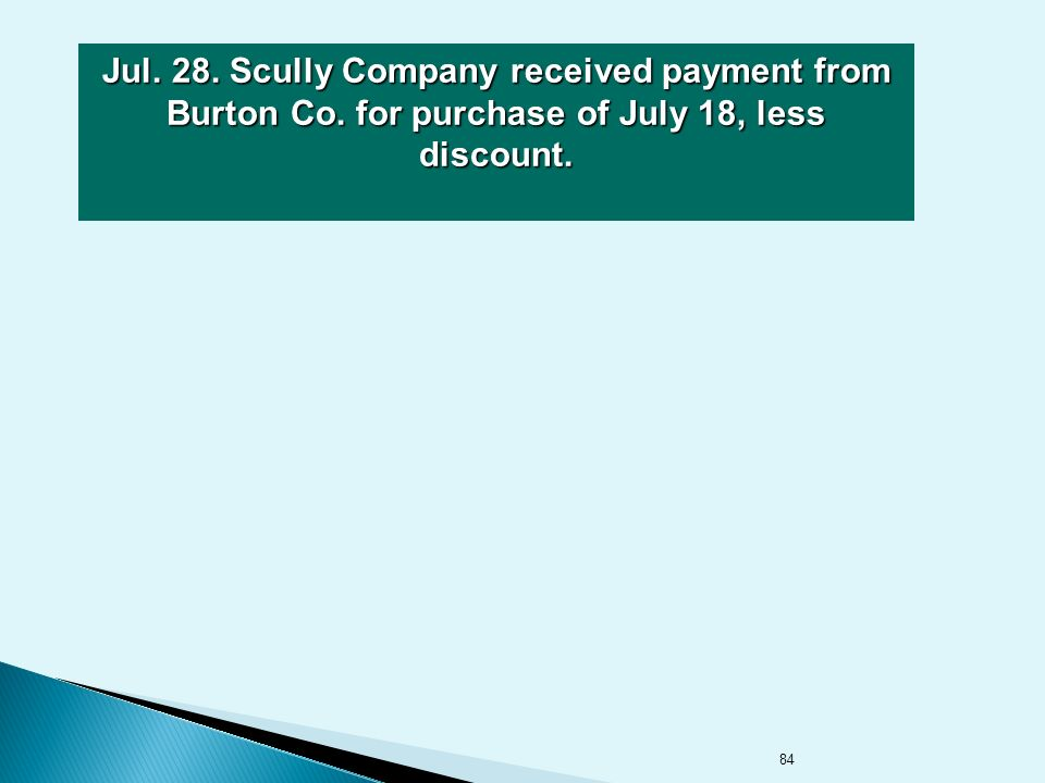 84 Jul. 28. Scully Company received payment from Burton Co. for purchase of July 18, less discount.