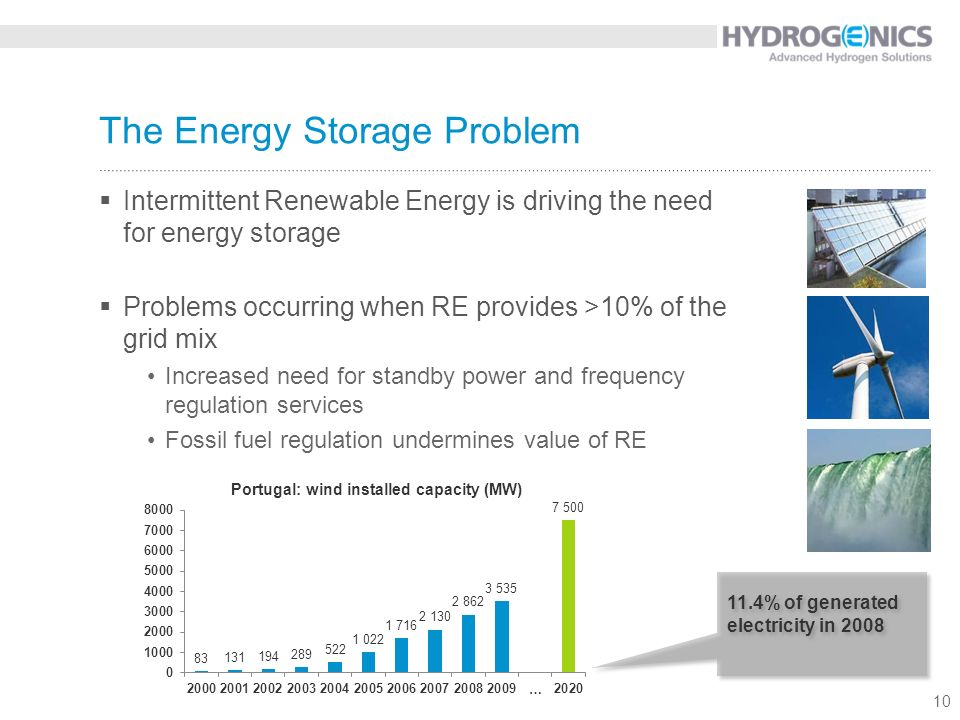 Using Hydrogen Energy Storage System to Enable 100