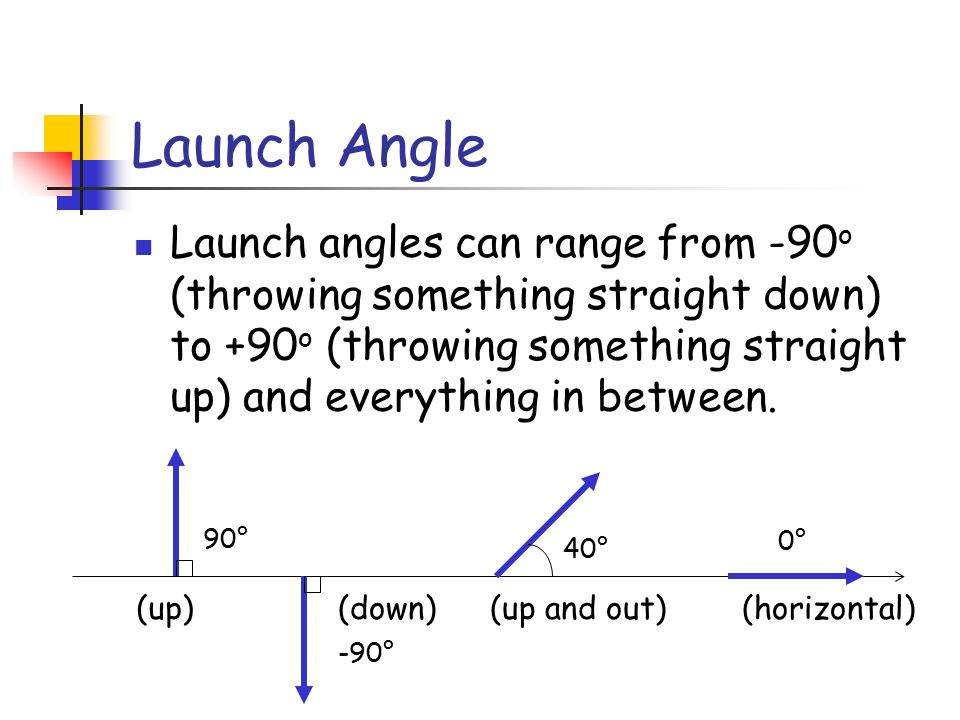 Launch Angle Launch angles can range from -90 o (throwing something straight down) to +90 o (throwing something straight up) and everything in between.