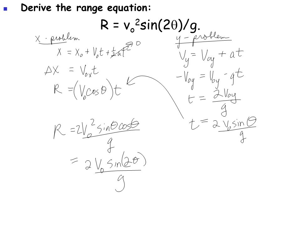 Derive the range equation: R = v o 2 sin(2  )/g.