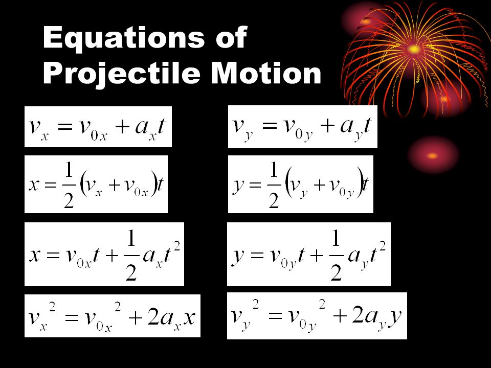 Equations of Projectile Motion