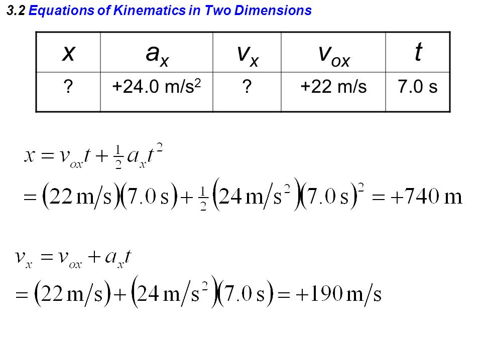 3.2 Equations of Kinematics in Two Dimensions xaxax vxvx v ox t m/s m/s7.0 s