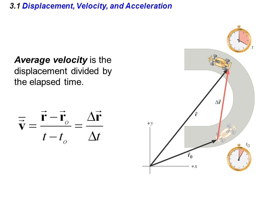 Average velocity is the displacement divided by the elapsed time.