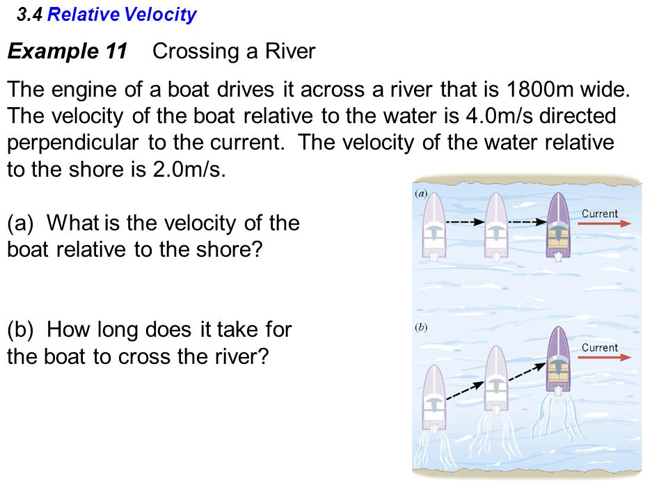 Example 11 Crossing a River The engine of a boat drives it across a river that is 1800m wide.