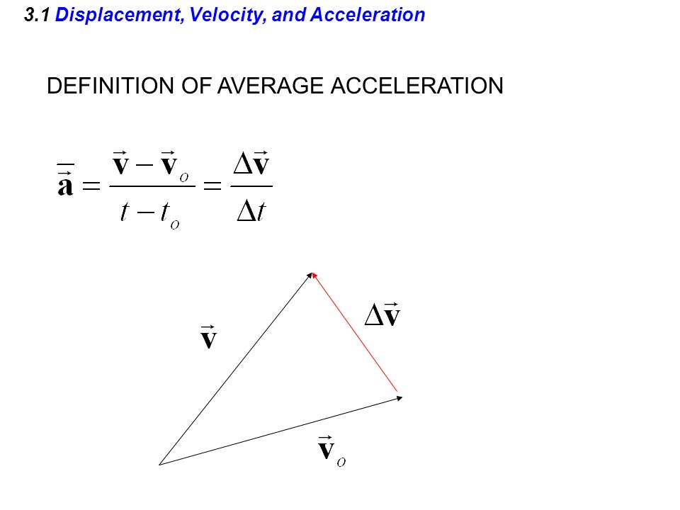 DEFINITION OF AVERAGE ACCELERATION