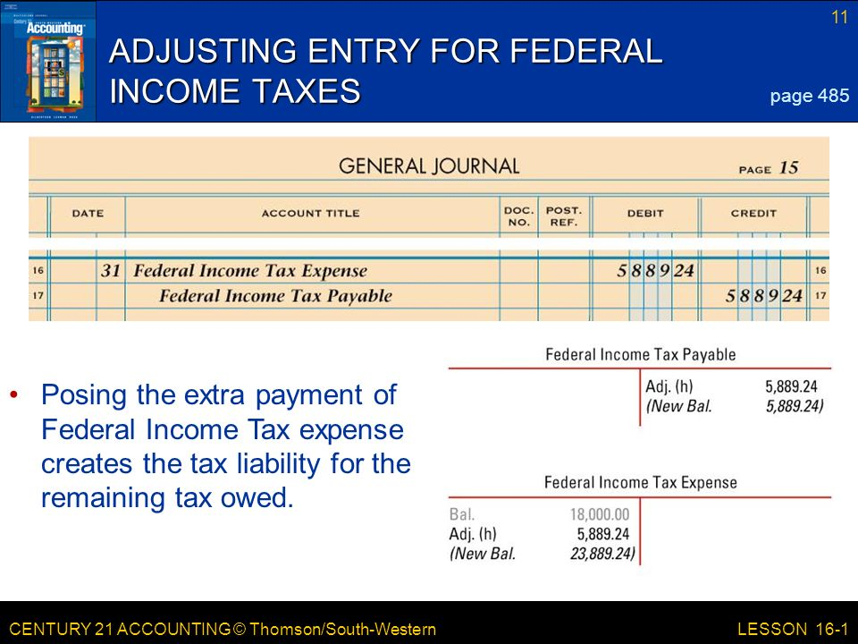 CENTURY 21 ACCOUNTING © Thomson/South-Western 11 LESSON 16-1 ADJUSTING ENTRY FOR FEDERAL INCOME TAXES page 485 Posing the extra payment of Federal Income Tax expense creates the tax liability for the remaining tax owed.