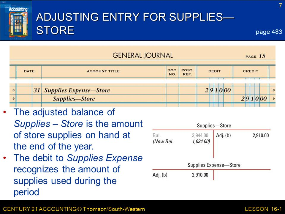 CENTURY 21 ACCOUNTING © Thomson/South-Western 7 LESSON 16-1 ADJUSTING ENTRY FOR SUPPLIES— STORE page 483 The adjusted balance of Supplies – Store is the amount of store supplies on hand at the end of the year.