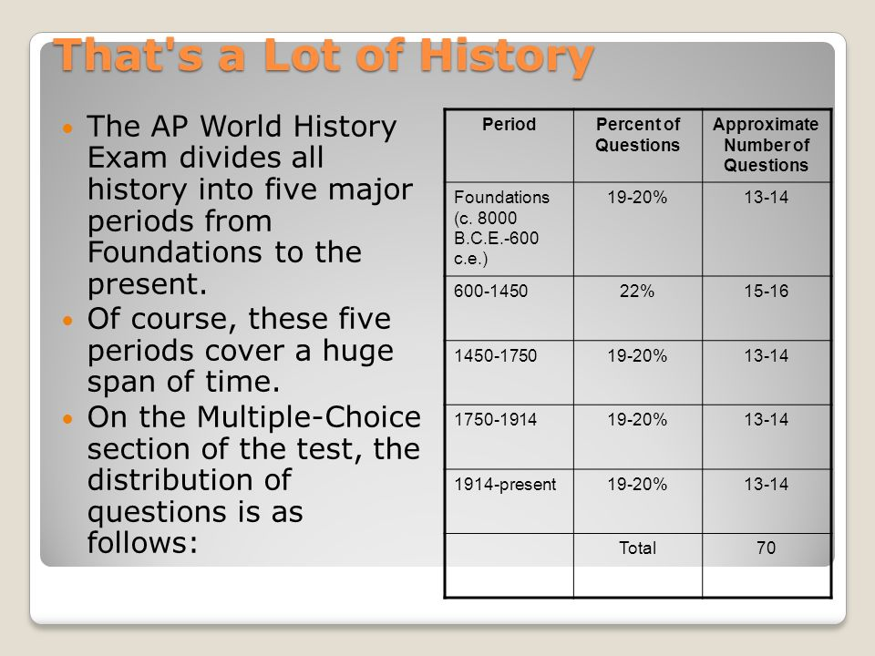 APWH Multiple Choice  That's a Lot of History The AP World