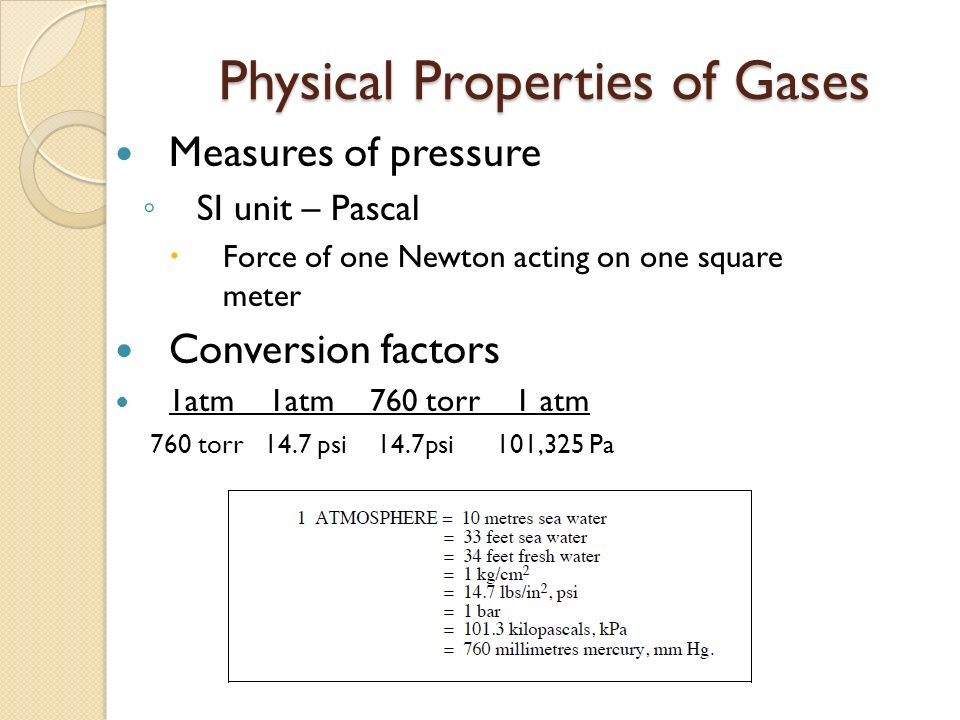 Properties of Gases Kinetic-Molecular Theory Based on