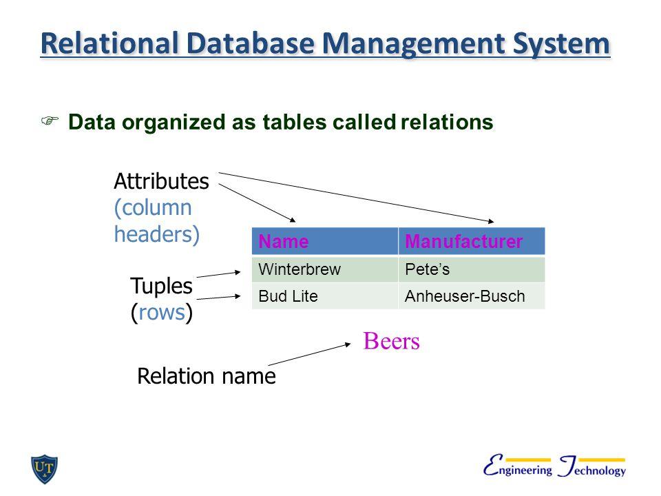 Cset 3300 databases er data models databases a database is a 3 relational database management system attributes column headers tuples rows relation name namemanufacturer winterbrewpetes bud liteanheuser busch ccuart Images