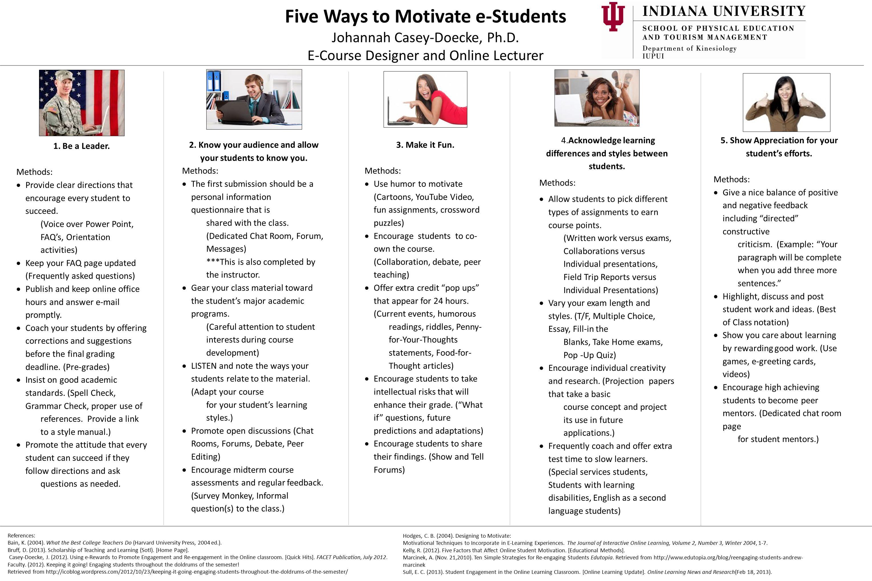 Five Ways to Motivate e-Students Johannah Casey-Doecke, Ph D