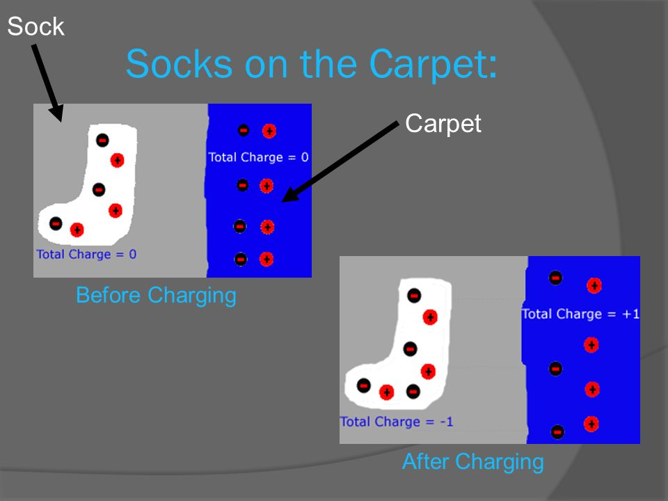 Socks on the Carpet: Before Charging After Charging Carpet Sock
