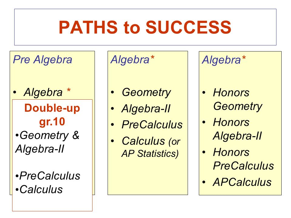 TRAVELING through MATH Different Paths for Success Judith T  Brendel