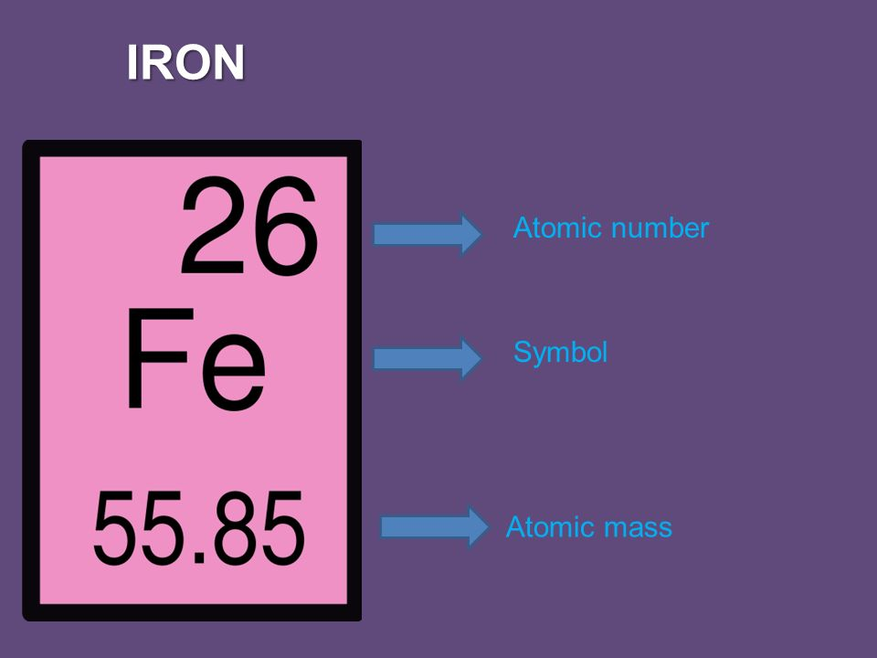 IRON Atomic number Symbol Atomic mass