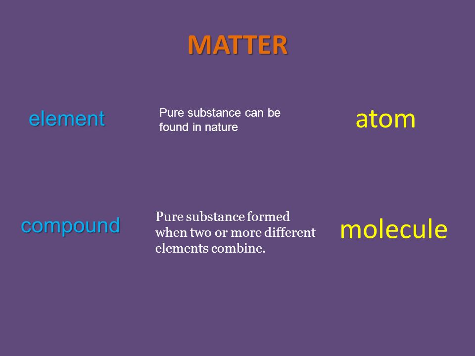element compound Pure substance can be found in nature Pure substance formed when two or more different elements combine.