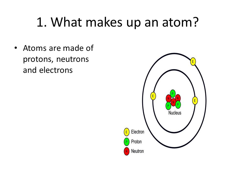 1. What makes up an atom Atoms are made of protons, neutrons and electrons