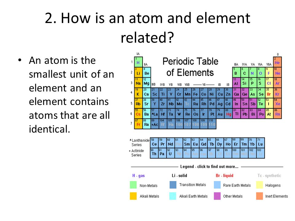 2. How is an atom and element related.
