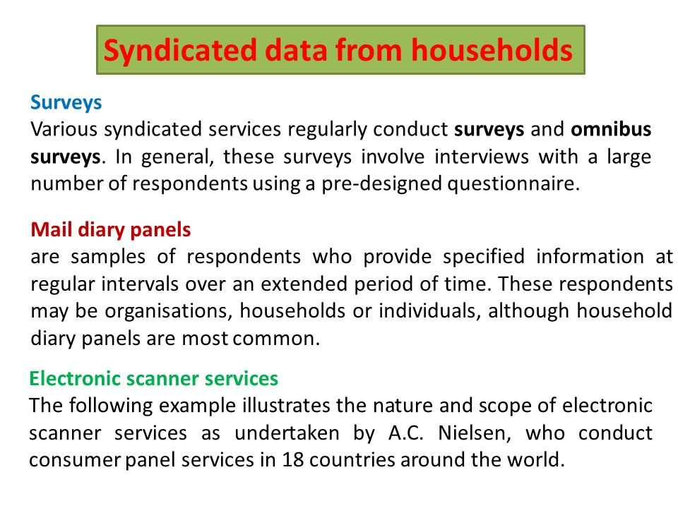 what is syndicated data