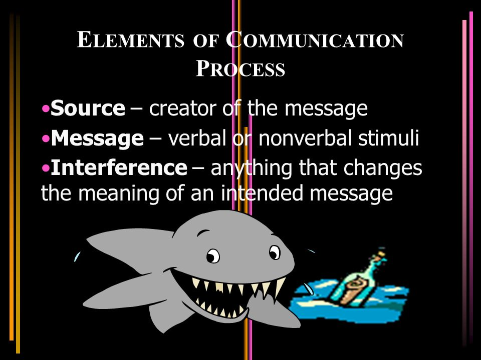 E LEMENTS OF C OMMUNICATION P ROCESS Source – creator of the message Message – verbal or nonverbal stimuli Interference – anything that changes the meaning of an intended message