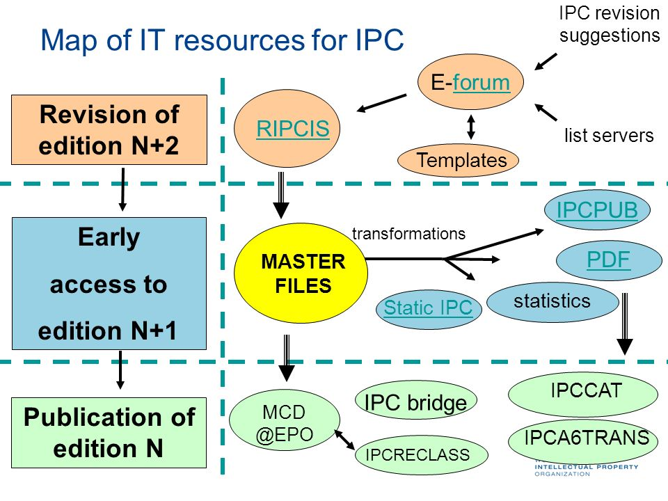 Sections list pdf ipc