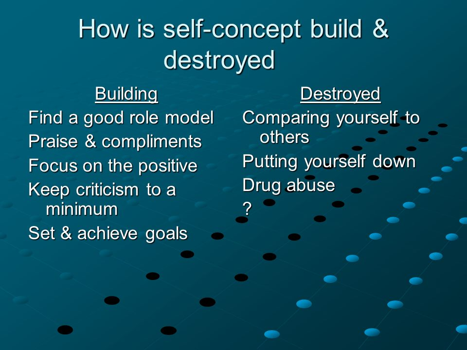 How is self-concept build & destroyed Building Find a good role model Praise & compliments Focus on the positive Keep criticism to a minimum Set & achieve goals Destroyed Comparing yourself to others Putting yourself down Drug abuse