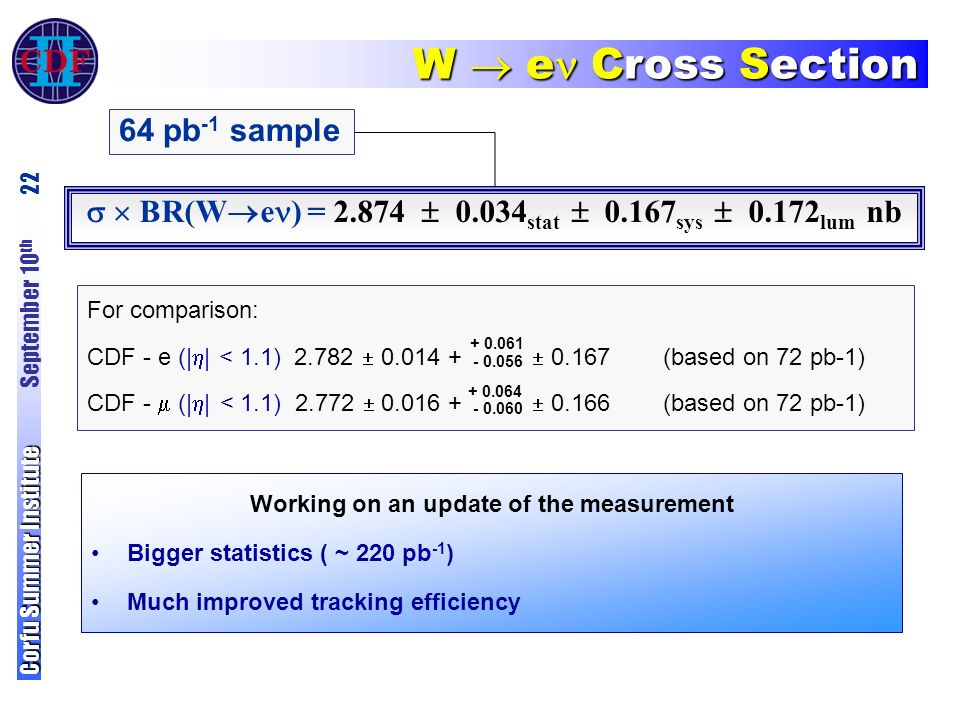 W  e Cross Section Corfu Summer Institute Corfu Summer Institute September 10 th 22   BR(W  e ) =  stat  sys  lum nb Working on an update of the measurement Bigger statistics ( ~ 220 pb -1 ) Much improved tracking efficiency 64 pb -1 sample For comparison: CDF - e (|  | < 1.1)   0.167(based on 72 pb-1) CDF -  (|  | < 1.1)   (based on 72 pb-1)