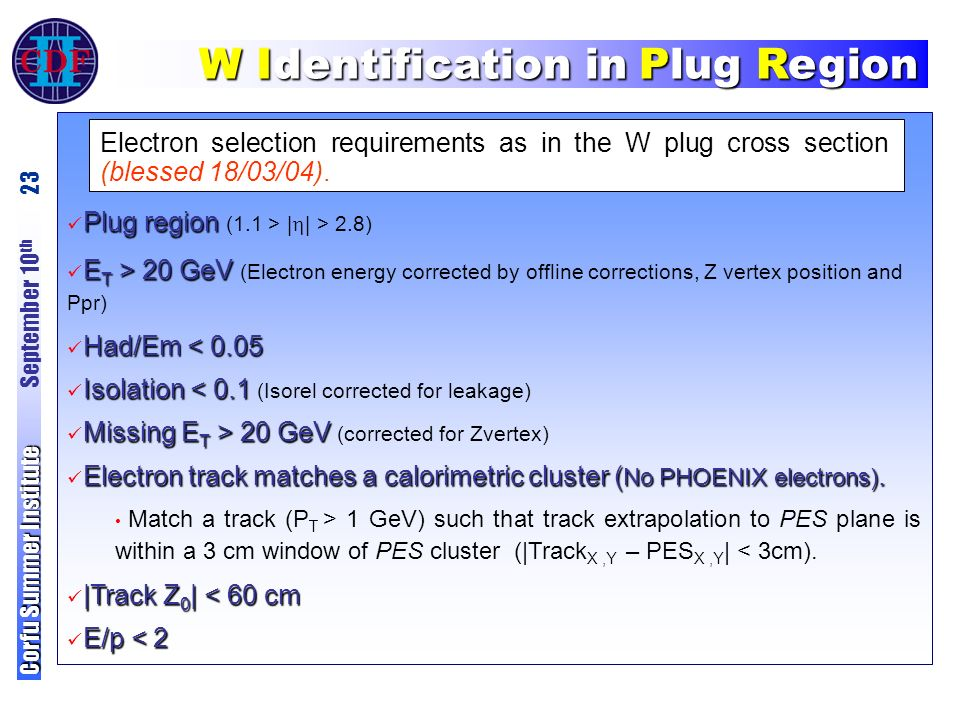 W Identification in Plug Region Plug region Plug region (1.1 > |  | > 2.8) E T > 20 GeV E T > 20 GeV (Electron energy corrected by offline corrections, Z vertex position and Ppr) Had/Em < 0.05 Isolation < 0.1 Isolation < 0.1 (Isorel corrected for leakage) Missing E T > 20 GeV Missing E T > 20 GeV (corrected for Zvertex) Electron track matches a calorimetric cluster ( No PHOENIX electrons).