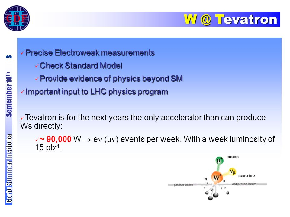 Tevatron Corfu Summer Institute Corfu Summer Institute September 10 th 3 Precise Electroweak measurements Check Standard Model Provide evidence of physics beyond SM Important input to LHC physics program Tevatron is for the next years the only accelerator than can produce Ws directly: ~ 90,000 W  e (  ) events per week.