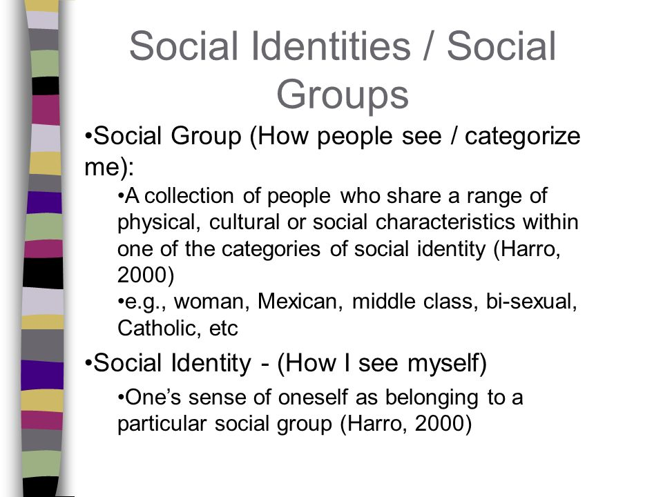 Social Identities / Social Groups Social Group (How people see / categorize me): A collection of people who share a range of physical, cultural or social characteristics within one of the categories of social identity (Harro, 2000) e.g., woman, Mexican, middle class, bi-sexual, Catholic, etc Social Identity - (How I see myself) One's sense of oneself as belonging to a particular social group (Harro, 2000)