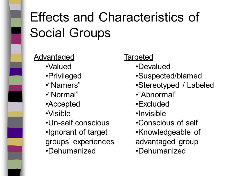 Effects and Characteristics of Social Groups Advantaged Valued Privileged Namers Normal Accepted Visible Un-self conscious Ignorant of target groups' experiences Dehumanized Targeted Devalued Suspected/blamed Stereotyped / Labeled Abnormal Excluded Invisible Conscious of self Knowledgeable of advantaged group Dehumanized