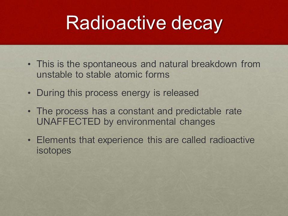 radioactive dating history