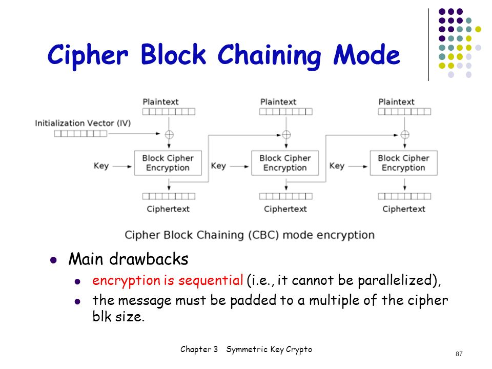 cipher not initialized