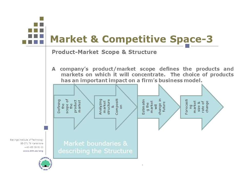 Blekinge Institute Of Technology SE Karlskrona Market Boundaries Describing The Structure Competitive Space
