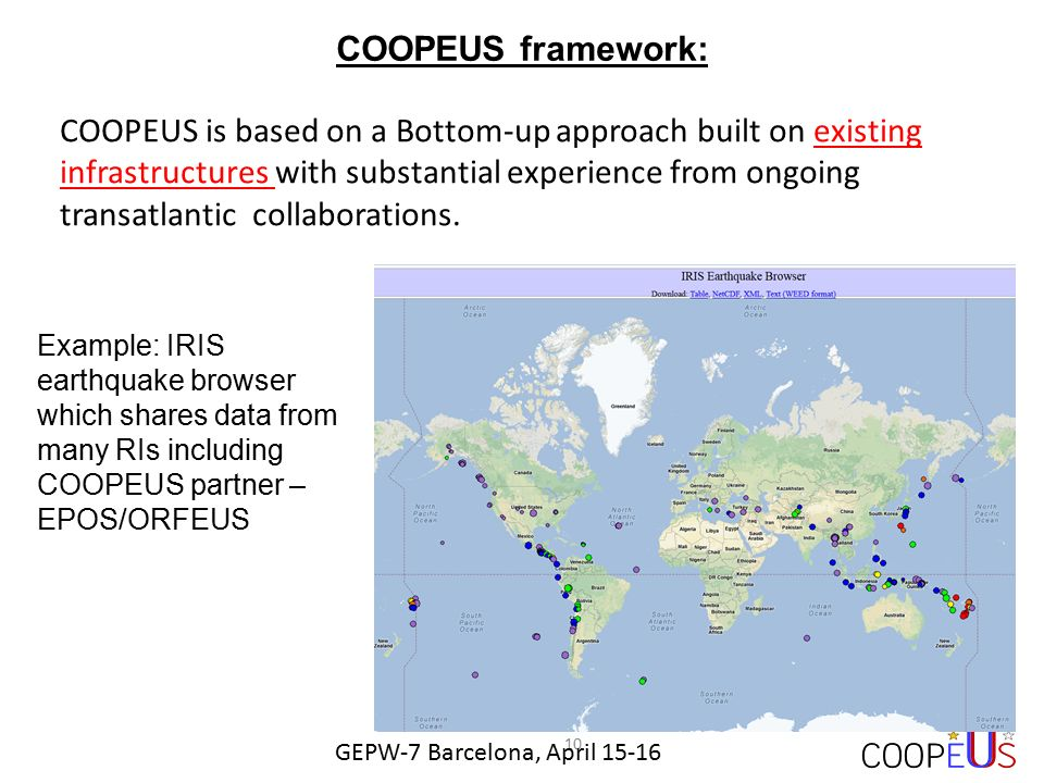 COOPEUS is based on a Bottom-up approach built on existing infrastructures with substantial experience from ongoing transatlantic collaborations.