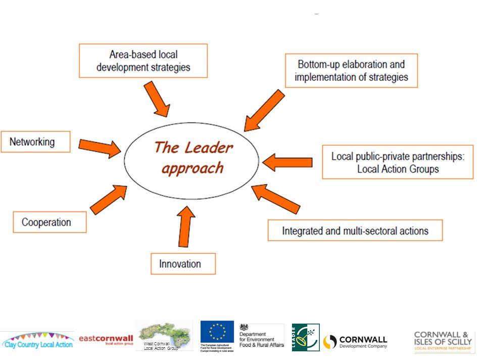 area based development approach - 950×540