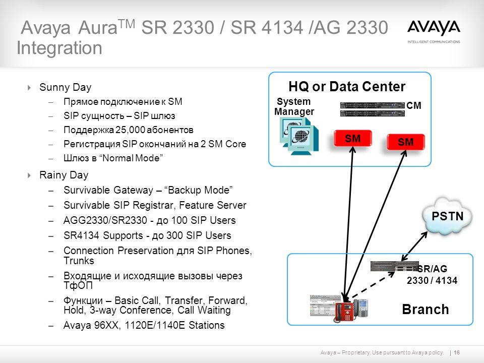 avaya aura tm session manager 6 0 overview 10 2010 rh slideplayer com