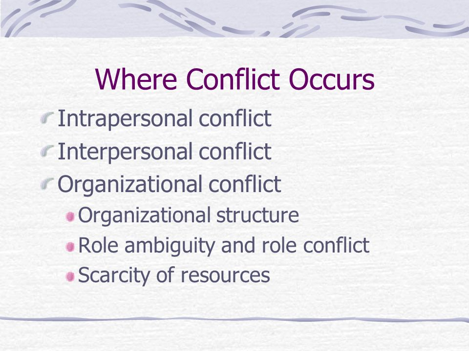 distinguish between interpersonal and intrapersonal conflict