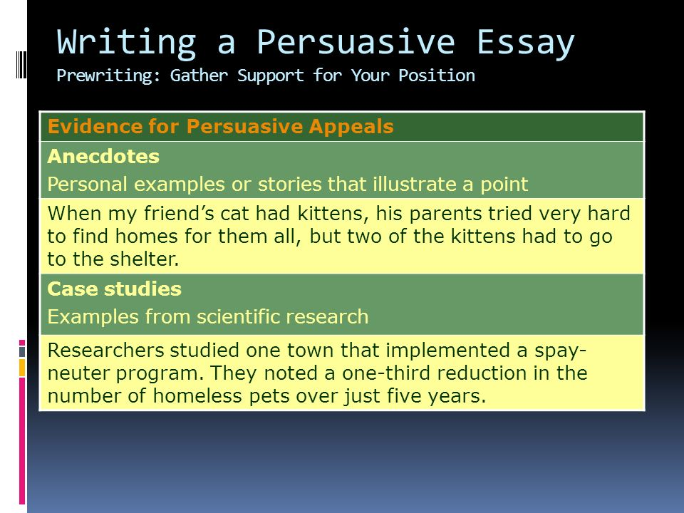 Writing a Persuasive Essay Prewriting: Gather Support for Your Position Evidence for Persuasive Appeals Anecdotes Personal examples or stories that illustrate a point When my friend's cat had kittens, his parents tried very hard to find homes for them all, but two of the kittens had to go to the shelter.