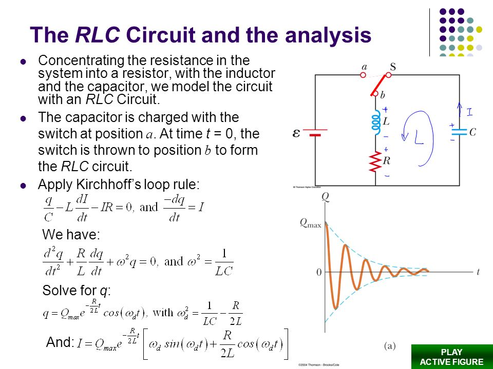 Chapter 32 Inductance L and the stored magnetic energy RL