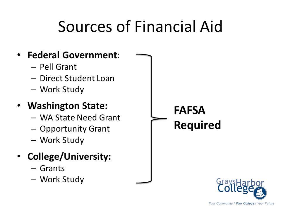 Funding Your College Education Ben Beus, Director of